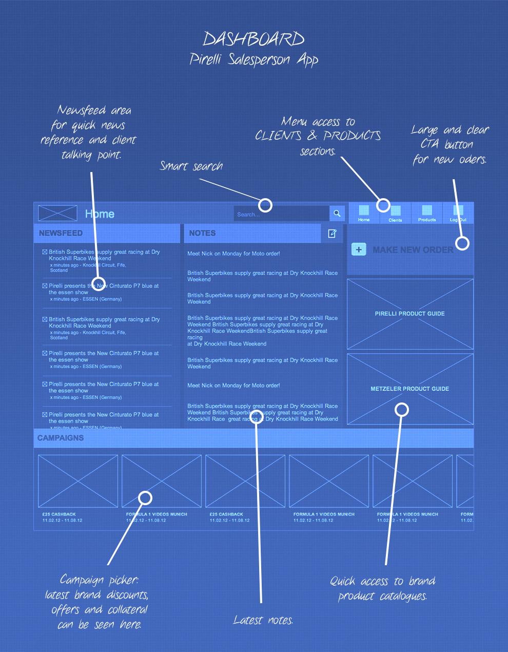 Pirelli_iPad_01_15